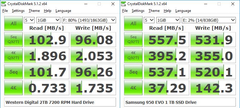 сравнение HDD SSD