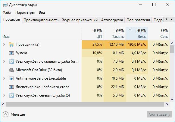 загрузка в Windows 10 диска