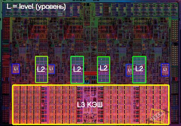 кэш память процессора